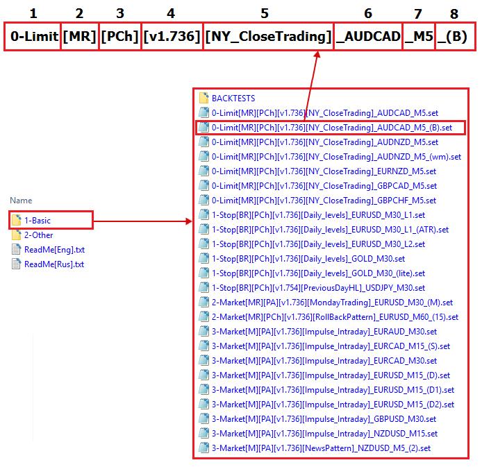 Belkaglazer Preset File Structure